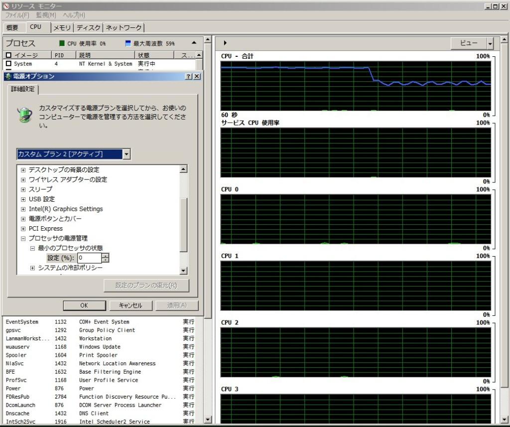 最大のプロセッサーの状態 = 100% で 最小のプロセッサーの状態 = 100% -> 0% に設定変更した時のリソースモニター